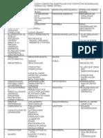 Conducta Habitual y Exagerada-patologia-cierre Grupal