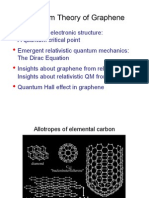 Quantum Theory of Graphene