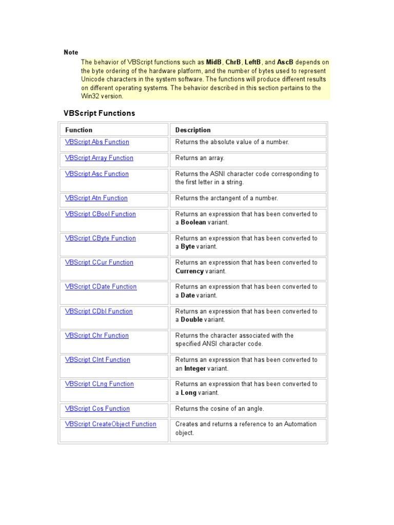 vbfunctions | Component Object Model | Windows Registry