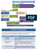 MIT Roadmap