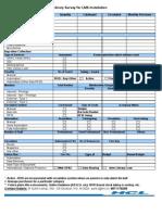 LMS Survey Form