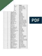 DFD Memory Verses Template
