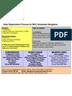 Pamphlet - Registration Process