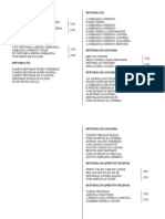 Umbanda - Pontos - Letras de Pontos de Defumacao