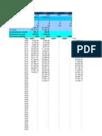 Uni & Pension Plan