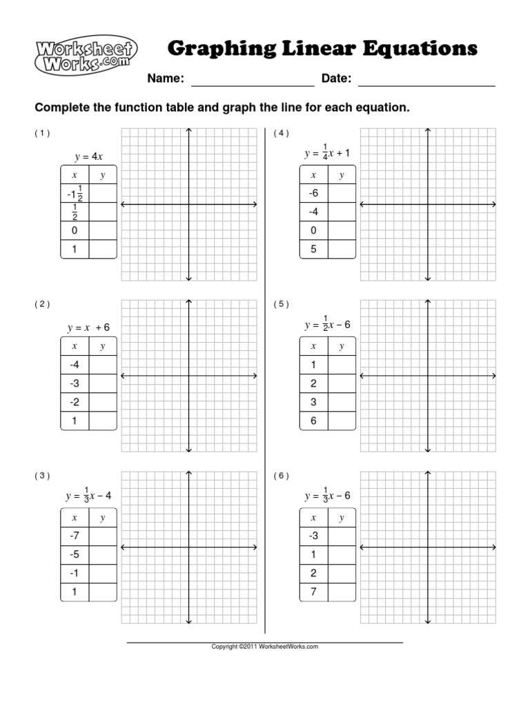 Worksheet Works Graphing Linear Equations 1