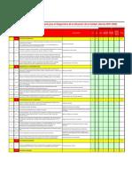 Plsntilla de Evaluacion SGC