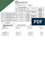 PRC form > 3