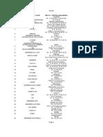 liste des imprimeries agrées_facture normalisée_1.12