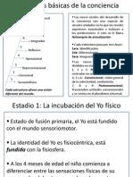 Evolucion de La Con Ciencia y f.perenne Sesion 2[1]