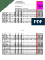 PF-1 Bill Mar 2008