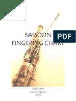Bassoon Fingering Chart Talanca