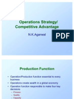 OM Lect 01(R0-May08) Operations+Strategy MMS Bharti Sies