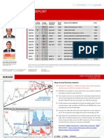 2011 11 01 Migbank Daily Technical Analysis Report