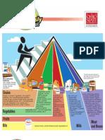 Emergency Food Pyramid