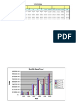 Excel > Charts > TrendLine