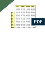 OtherPrograms > SalesByCategory