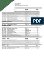 Classificados Nível Superior (Saúde - Portadores de Deficiência) - Concurso Público FMS 2011 - Teresina-PI