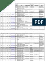 SC7 Standards List Sorted by Number