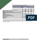Costos Totales Para Estudios en Foro Europeo 2008