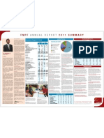 FNPF Annual Report 2011 Summary