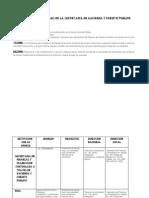 Programas Federales de Hacienda y Credito Publico