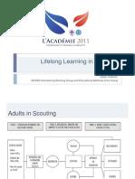 Presentation Lifelong Learning