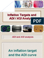 Aggregate Demand and Supply Plotted Against Inflation