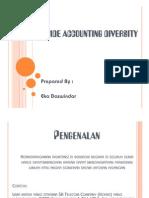 Worldwide Accounting Diversity