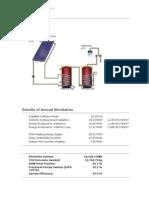 SCB Solar Energy Report