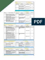 Assignment Schedule Sem1