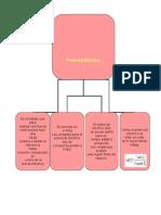 Diagrama Equipo 5 Potencial Electrico