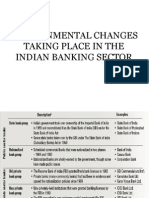 Changes in Banking Industry Environment