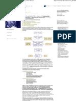Process Hazards Analysis (PHA) - HAZOP, FMEA, FTA, JSA, Etc