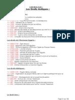 Histoire Du Droit- Chronologie