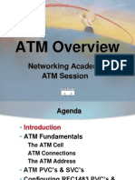Cisco ATM Overview