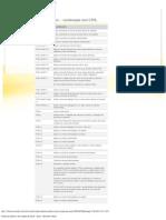 Teclas de Atalho e de Funes Do Excel - Excel - Microsoft Office