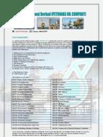 Petronas Oil Company