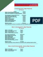 Minor Programs