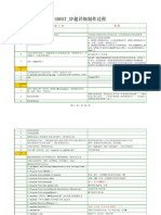 GHOSTXP超详细制作过程