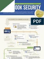 La Sicurezza Secondo Facebook - Infografica