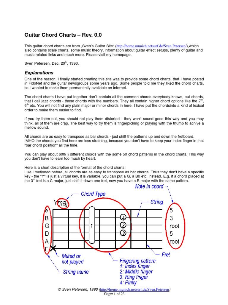 Ebook Music Guitar Chord Charts Chord Music Guitars