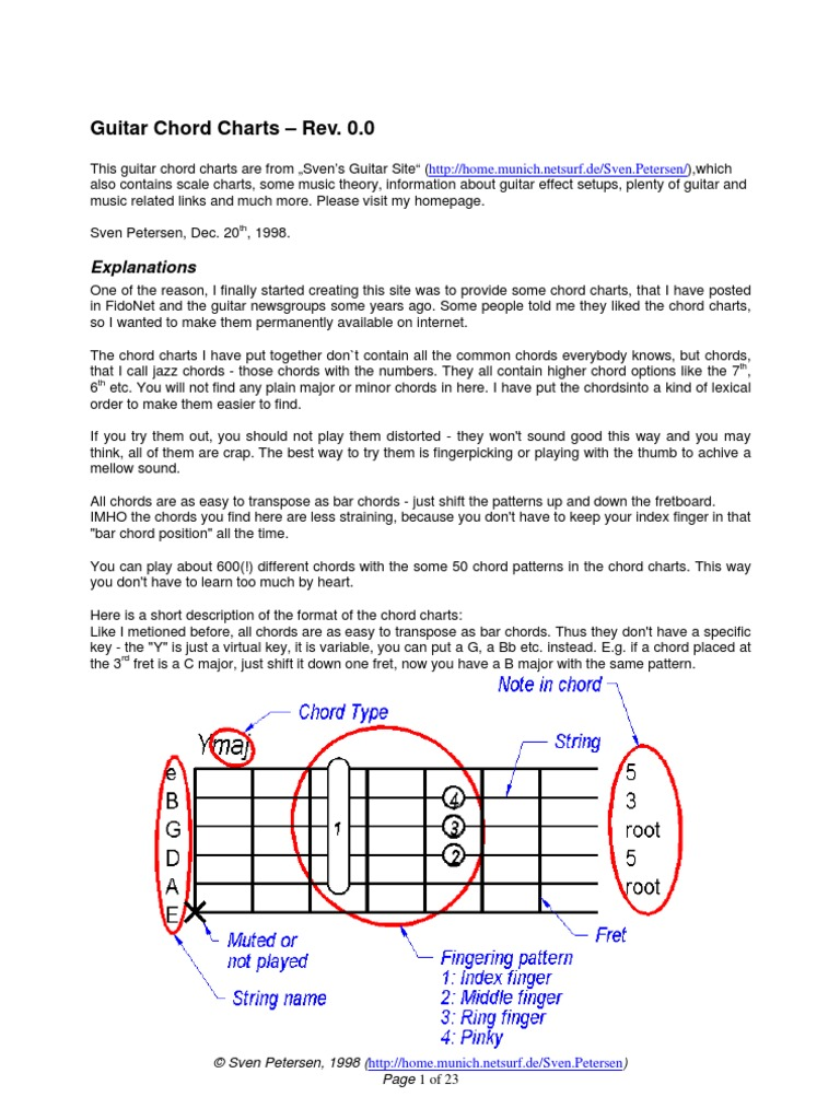 Ebook Music Guitar Chord Charts Chord Music Guitars