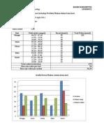 Behavioral tallying dan charting