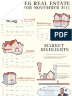 Winnipeg Real Estate November 2011 Infographic