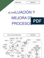 Evaluacion y Mejora de Procesoos_iso 15504,Cmmi,Moprosoft