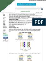 BoaDica - Dicas - Diagrama de Cabos de Rede