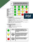 Risk Assessment Chart