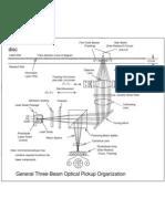 CD Unit Optic Scheme