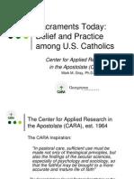 Sacraments Today PPT